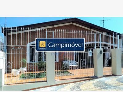 Jardim Eulina, Campinas - SP