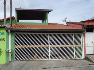 Campos de São José, São José dos Campos - SP