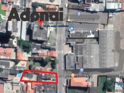 Jardim Petrópolis, Jundiaí - SP
