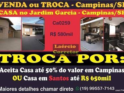 Jardim Garcia, Campinas - SP
