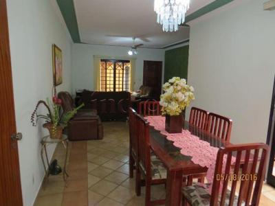Vila Tibério, Ribeirão Preto - SP