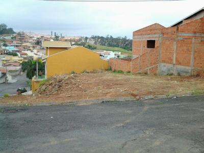 Loteamento Parque Sao Martinho, Campinas - SP