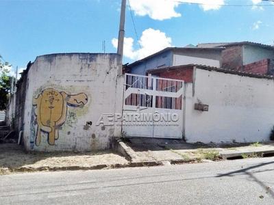 Vila Formosa, Sorocaba - SP
