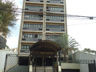 Botafogo, Campinas - SP