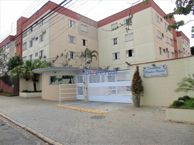 Vila Mimosa, Campinas - SP