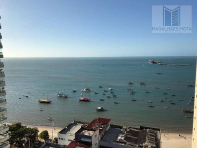 Mucuripe, Fortaleza - CE