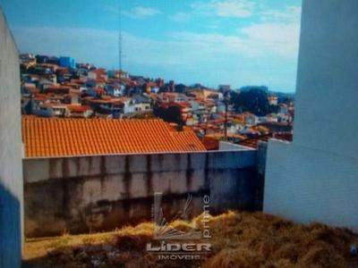 Vila Santa Libânia, Bragança Paulista - SP