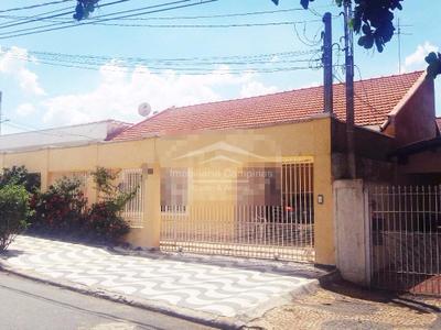 Parque São Quirino, Campinas - SP