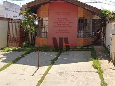 Jardim Faculdade, Sorocaba - SP